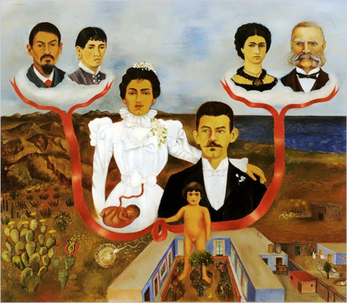 Frida Kahlo - Genealogy